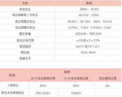 ZGS-Z.G型光伏发电用组合式变压器